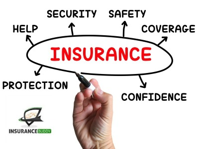 Insurance Ontario