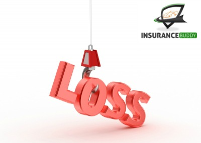 Business loss prevention